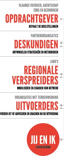Infographic_De_spelers.png